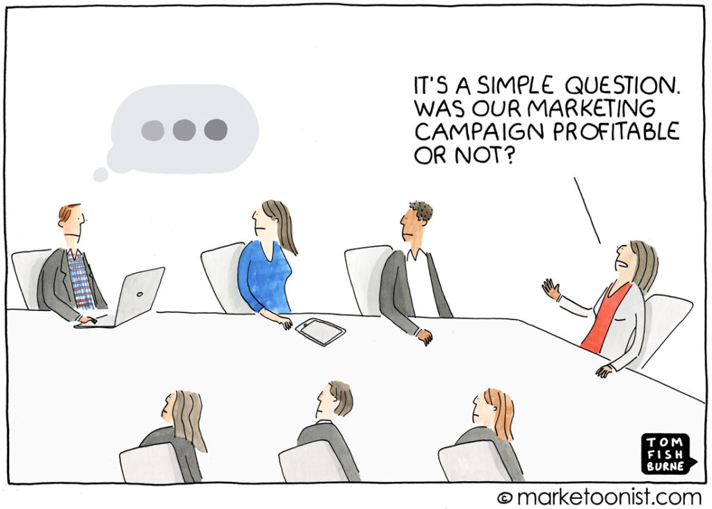 What should be the ROI of Marketing?